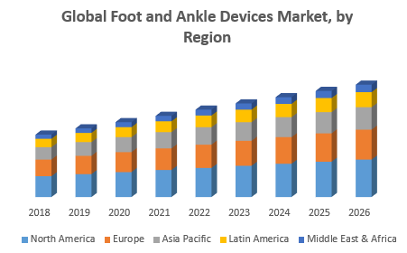 Global-Foot-and-Ankle-Devices-Market-1.png