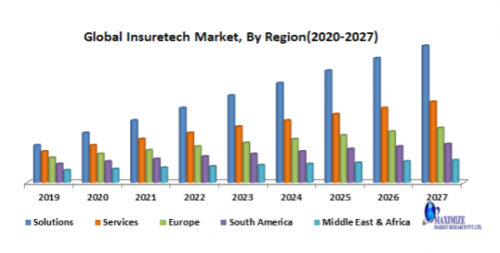Global-Insuretech-Market.png