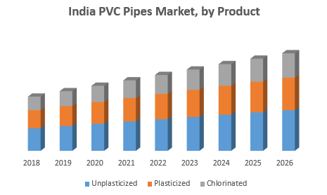 India-PVC-Pipes-Market-1.png