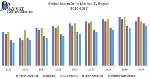 Global-Sports-Drink-Market11.png