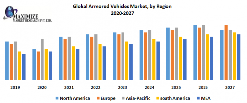 Global-Armored-Vehicles-Market.png