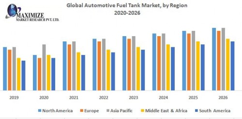 Global-Automotive-Fuel-Tank-Market.jpg