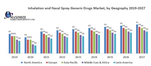 Inhalation-and-Nasal-Spray-Generic-Drugs-Market.png