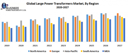 Large-Power-Transformers-Market.png