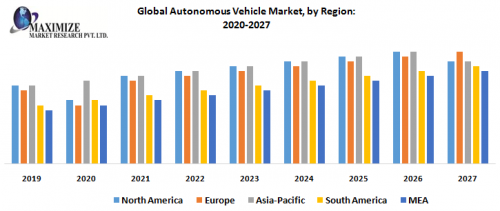 Global-Autonomous-Vehicle-Market.png