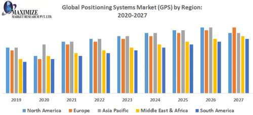 Global-Positioning-Systems-Market-GPS.png