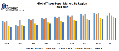 Global-Tissue-Paper-Market.png