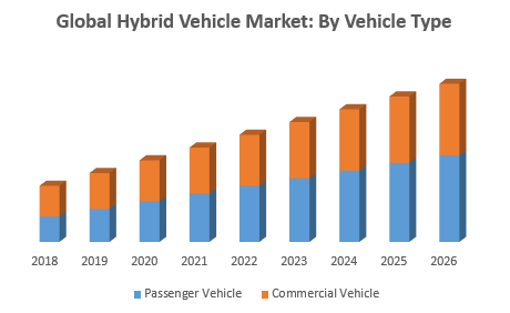 Global-Hybrid-Vehicle-Market-2.png