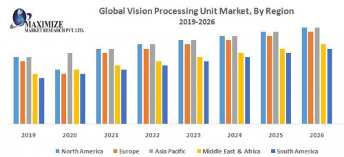 Global-Vision-Processing-Unit-Market-By-Region.jpg