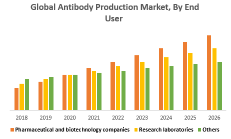 Global-Antibody-Production-Market.png