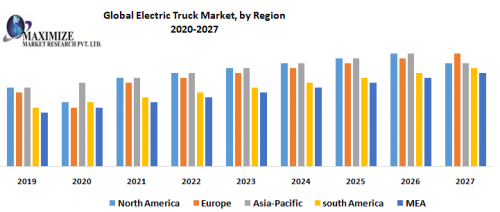 Global-Electric-Truck-Market.png