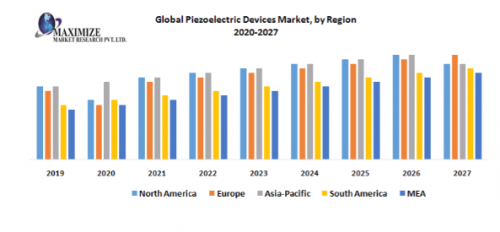 Global-Piezoelectric-Devices-Market.png