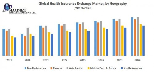 Global-Health-Insurance-Exchange-Market-by-Geography.jpg