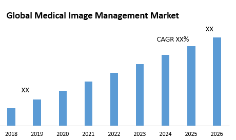 Global-Medical-Image-Management-Market-1.png