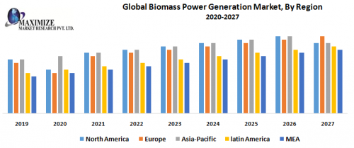 Global-Biomass-Power-Generation-Market.png