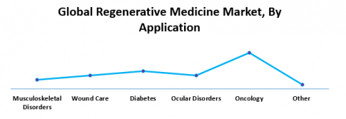 Global-Regenerative-Medicine-Market.png