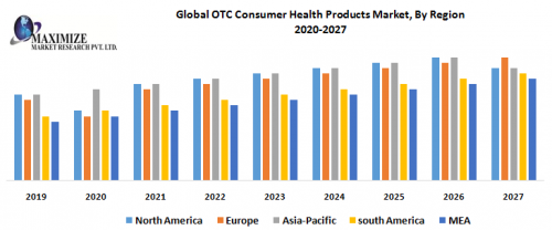Global-OTC-Consumer-Health-Products-Market.png