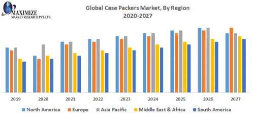 Global-Case-Packers-Market.png