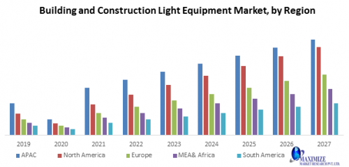Building-and-Construction-Light-Equipment-Market.png