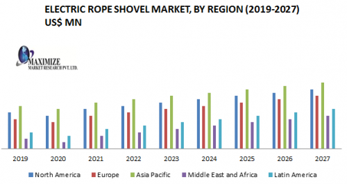 Electric-Rope-Shovel-Market.png