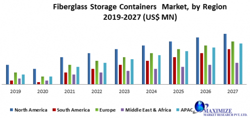Fiberglass-Storage-Containers-Market.png