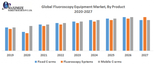 Global-Fluoroscopy-Equipment-Market.png