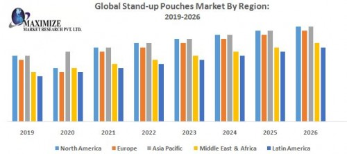 Global-Stand-up-Pouches-Market.jpg