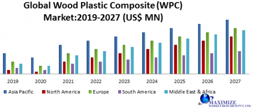 Global-Wood-Plastic-Composite-WPC-Market.png