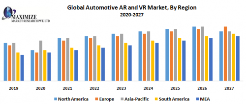 Global-Automotive-AR-and-VR-Market-By-Region-1.png