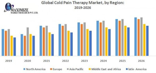 Global-Cold-Pain-Therapy-Market.jpg