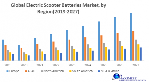Global-Electric-Scooter-Batteries-Market.png