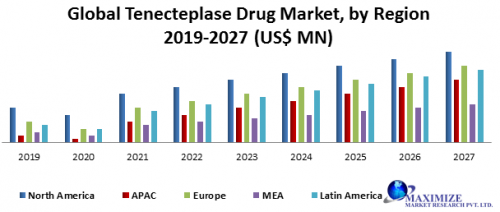 Global-Tenecteplase-Drug-Market1.png