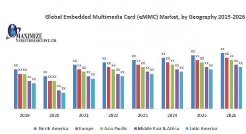 Global-Embedded-Multimedia-Card-eMMC-Market.png