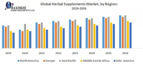 Global-Herbal-Supplements-Market.jpg