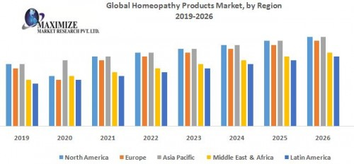 Global-Homeopathy-Products-Market.jpg