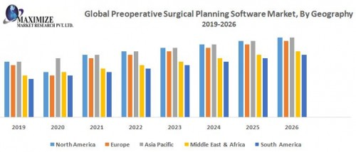 Global-Preoperative-Surgical-Planning-Software-Market.jpg