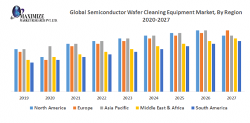 Global-Semiconductor-Wafer-Cleaning-Equipment-Market.png