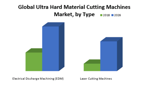 Global-Ultra-Hard-Material-Cutting-Machines-Market.png