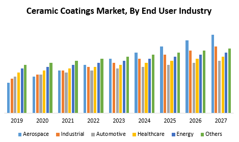 Ceramic-Coatings-Market.png