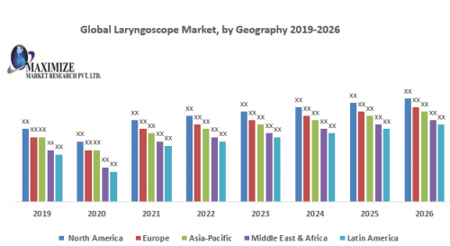 Global-Laryngoscope-Market-1.png