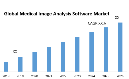 Global-Medical-Image-Analysis-Software-Market.png
