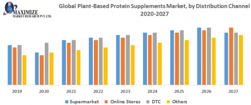 Global-Plant-Based-Protein-Supplements-Market.png
