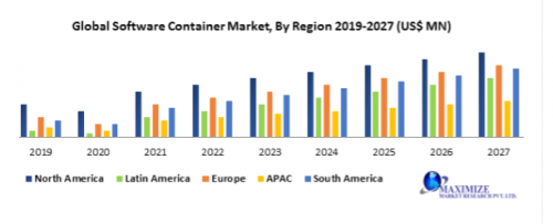 Global-Software-Container-Market.png