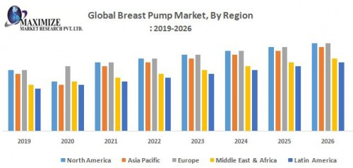 Global-Breast-Pump-Market.jpg