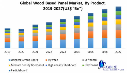 Global-Wood-Based-Panel-Market.png