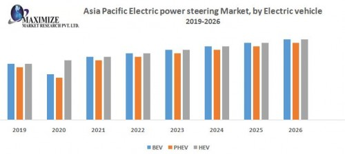 asia-pacific-electrionic.jpg