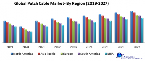 Global-Patch-Cable-Market.png