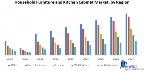 Household-Furniture-and-Kitchen-Cabinet-Market.png