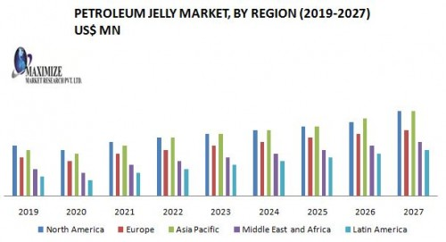 Petroleum-Jelly-Market.jpg