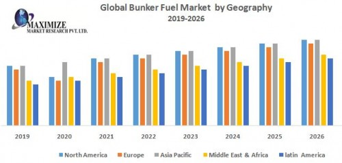 Global-Bunker-Fuel-Market.jpg